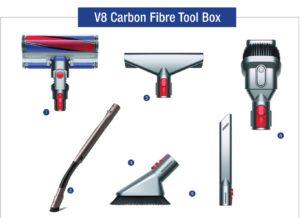 dyson v8 carbon fibre 說明2