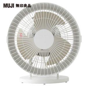 電風扇 說明8