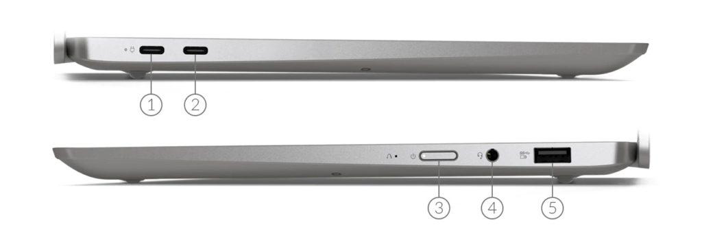 lenovo ideapad s540 13 amd laptop port label sides
